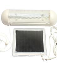 Solar Energy Lamp Cable Split Outdoor Solar Tent Lights Solar Powered Wireless Waterproof Security Light Night Lights