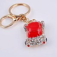 Ej personlig - Nyckelband ( Röd