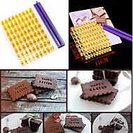 Cake & Cookie Alphabet Molds Typography Letter
