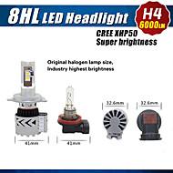 New 4pcs cerr 6000lm 8hl auto led headlight double heat dissipation system h4 h13 9004 9007 auto led headlight