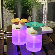 GTH Aromatherapy Diffusers Olieverwarmers Normaal Lichtblauw Balance Oil Secretion / Replenish Water / Hydratatie / Ontspant de huid