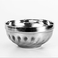 20cm Bowl Stainless Steel Flat Rim Base Home Kitchen Table Cooking