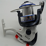 Molinetes Rotativos 4.1/1 13 Rolamentos Trocável Rotação / Pesca de Isco-EY7000 Hongying
