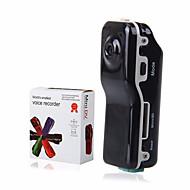 Micro Camera M-JPEG Micro