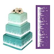 sütőformát Cake Textil
