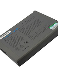 Battery for Dell Inspiron 1100 1150 5100 5150 5160 Latitude 100L
