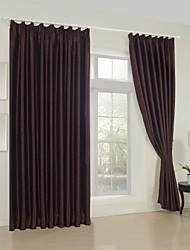 Neoclassical Two Panels Solid Brown Living Room Polyester Panel Curtains Drapes