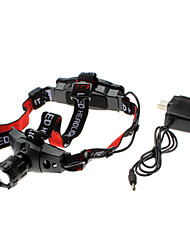 8W Cree XR-E Q5 LED Rechargeable Headlamp Set (AC Charger)