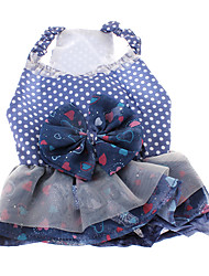 Dog Dress / Clothes/Clothing Blue Spring/Fall Polka Dots