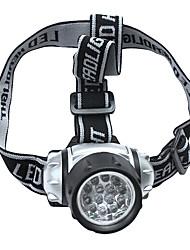 Waterproof Adjustable 4-mode LED Headlamp