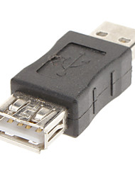 USB AM/AF Adapter (Straight)