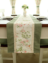 French Country Style Poly / Cotton Table Runners