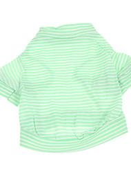 Chien Tee-shirt Vert Vêtements pour Chien Eté Rayure