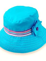 Девушки ковша ВС Hat