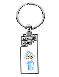 Asian Style Rectangle Porte-clés personnalisé - Les types de personnage masculin dans l'opéra chinois