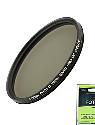 Fotga Pro1-D 77mm Ultra Slim Mc Multi-Coated Cpl Zirkularpolfilter Objektiv-Filter