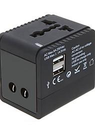 2USB Worldwide Universal Travel Adapter Charger US EU UK AU Plug 5V 2.1A