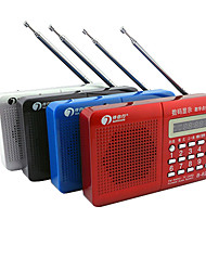 Bannixing B628 Портативный радиоприемник спикер Поддержка FM / TF