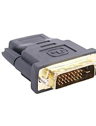 HDMI Female to DVI Female Adapter for Home Theater