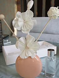 Rond et plat Bouteille Aromathérapie parfumé (couleur aléatoire)