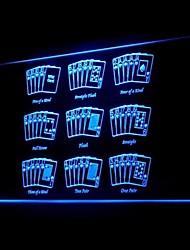 дилер покер реклама привело свет знак