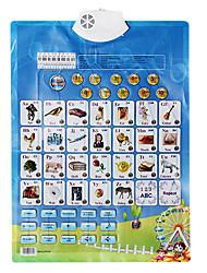 cuadro de aprendizaje del bebé en Inglés con sonidos de juguetes educativos