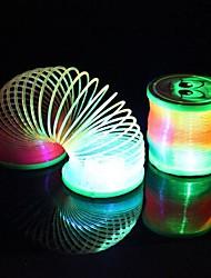 coway el nuevo luminosa intermitente luz de noche anillo de arco iris