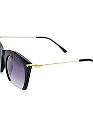 100% UV400 Women's Round Resin Retro Sunglasses