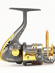 Carrete de la pesca Carretes para pesca spinningRATIO: 5.1:1 for size 500 and 1000; 5.0:1 for size 2000 and 3000; 4.7:1 for size
