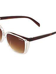 100% UV400 Wayfarer PC Retro Sunglasses