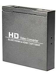 euroconector / hdmi a la caja del monitor convertidor de vídeo HD 1080p 720p hdmi para stb dvd hdtv