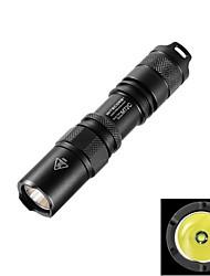 LED Taschenlampen ( Wasserdicht/Stoßfest/rutschfester Griff/Schlag-Fassung/Kompakte Größe/Clip/Taktisch/Notfall/Super Leicht/High Power)