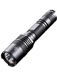 LED - Светодиодные фонари (Водонепроницаемый/Ударопрочный/Нескользящий захват/ударный корпус/Компактный