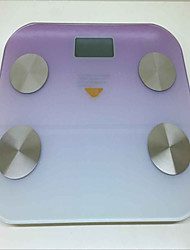 LOCK&LOCK Electronic Fat  and Muscle Scale