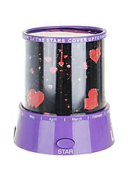 alimenté étoiles master mini projecteur étoiles ac / 3 * aa