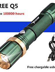 Lampes Torches LED LED 3 Mode 250 lumens LumensFaisceau Ajustable / Rechargeable / Résistant aux impacts / Surface antidérapante / Ultra