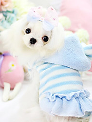 Dog Hoodie Blue / Pink Dog Clothes Winter Stripe Fashion