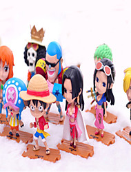One Piece Full Person of the 68 Generation 10 Garage Kit Empress Doll Model Car Decoration Deck Scene