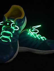 личность водить ездить необходимую световую шнурком