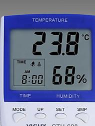 Vichy CTH-608 blanco para el termómetro