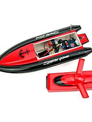 die kleine Luftschiff Fernbedienung Boot, drehen 360 cegrees, Spielzeug Fernbedienung Boot-Modell