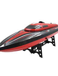 Syma H101 1:10 RC Boat Brushless Electric 2ch