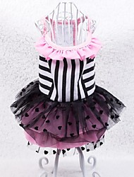 Exquisite Lace Stripe Pet Dress