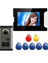7-Inch High-Definition Cable Card Flush Mounted Doorbell