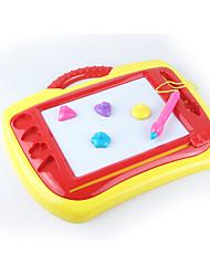 dessin magnétique conseil jouets