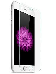 OCAMASTER® Mega Anti-Shock Soft Nanometer Explosion-proof Film for iPhone 6S Plus