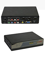 4K All to HDMI Converter Box with USB Multimedia Player,4Kx2K Converter CVBS, YPbPr, VGA,2x HDMI and 2xUSB Media to 1080P