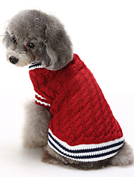 Cat / Dog Sweater Red / Blue Dog Clothes Winter Color Block Casual/Daily / Keep Warm / Christmas