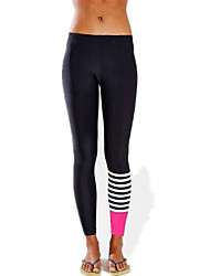 Running Pants/Trousers/Overtrousers Shorts Breathable Cotton Slim Indoor Outdoor clothing Leisure Sports Athleisure Black Classic