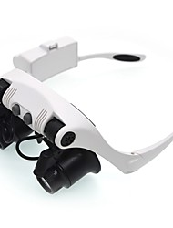 Volk 10X 15X 20X 25X  Double Eye Patches Magnifier Magnifying Eye Glasses with Headband Having 2 LEDS
